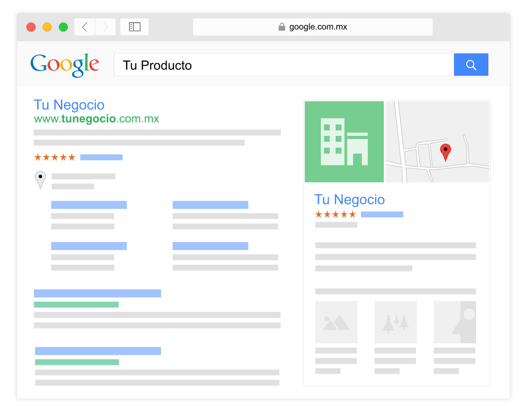 Google Ads y Campañas Pay Per Click -