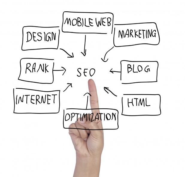 servicios-web-profesionales