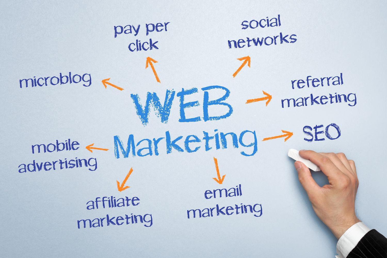 web-online-marketing